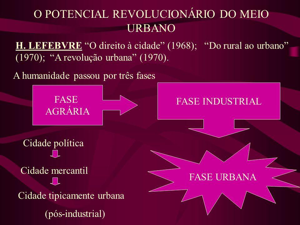 O POTENCIAL REVOLUCIONÁRIO DO MEIO URBANO