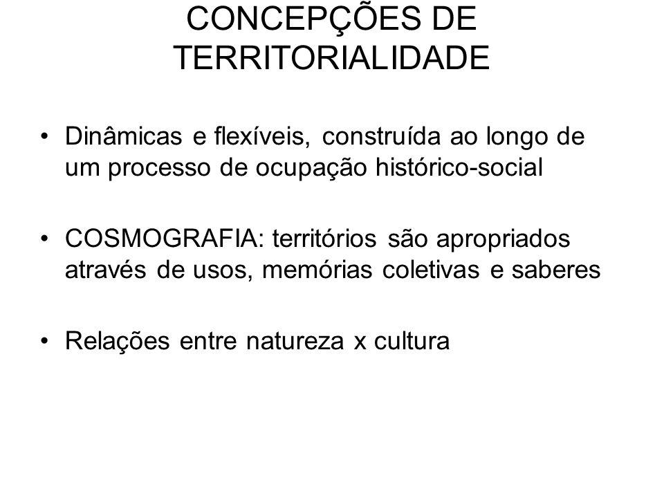 CONCEPÇÕES DE TERRITORIALIDADE