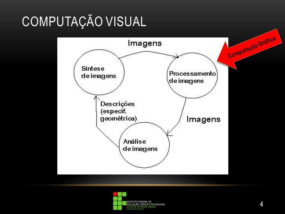 COMPUTAÇÃO VISUAL Computação Gráfica