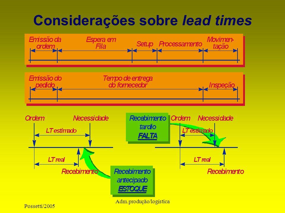 Considerações sobre lead times