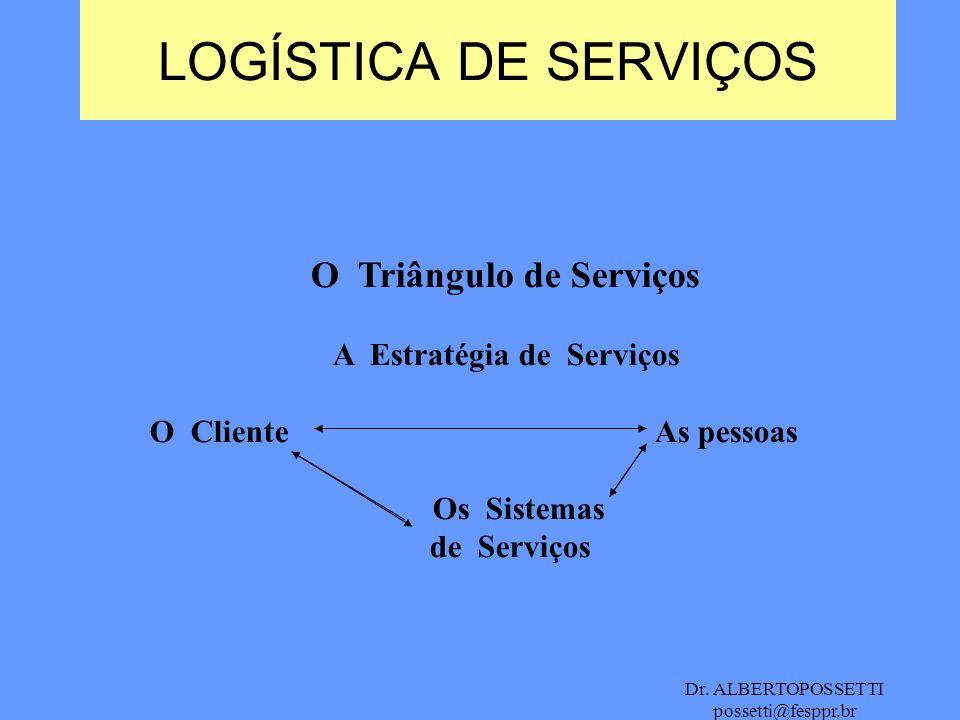 LOGÍSTICA DE SERVIÇOS O Triângulo de Serviços A Estratégia de Serviços