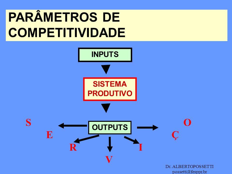 PARÂMETROS DE COMPETITIVIDADE