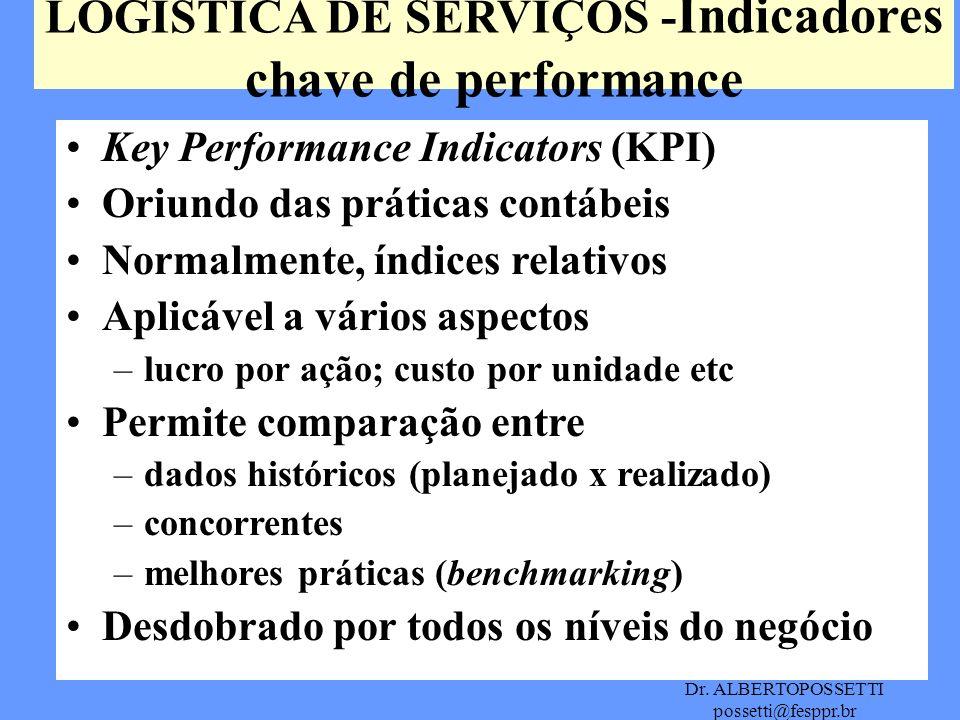 LOGÍSTICA DE SERVIÇOS -Indicadores chave de performance