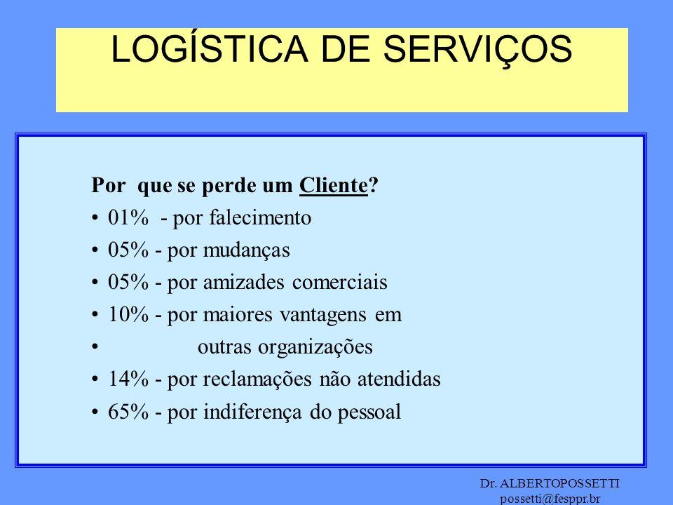 LOGÍSTICA DE SERVIÇOS Por que se perde um Cliente