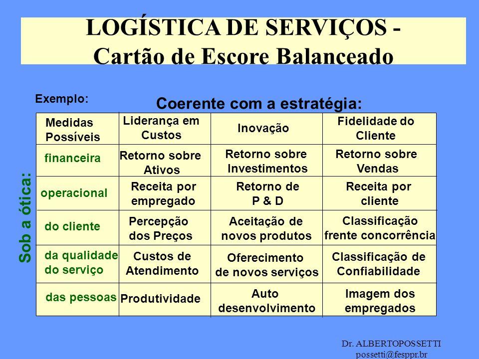 LOGÍSTICA DE SERVIÇOS - Cartão de Escore Balanceado