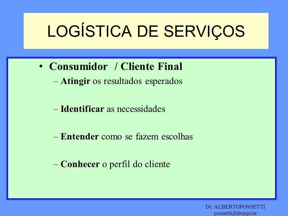 LOGÍSTICA DE SERVIÇOS Consumidor / Cliente Final
