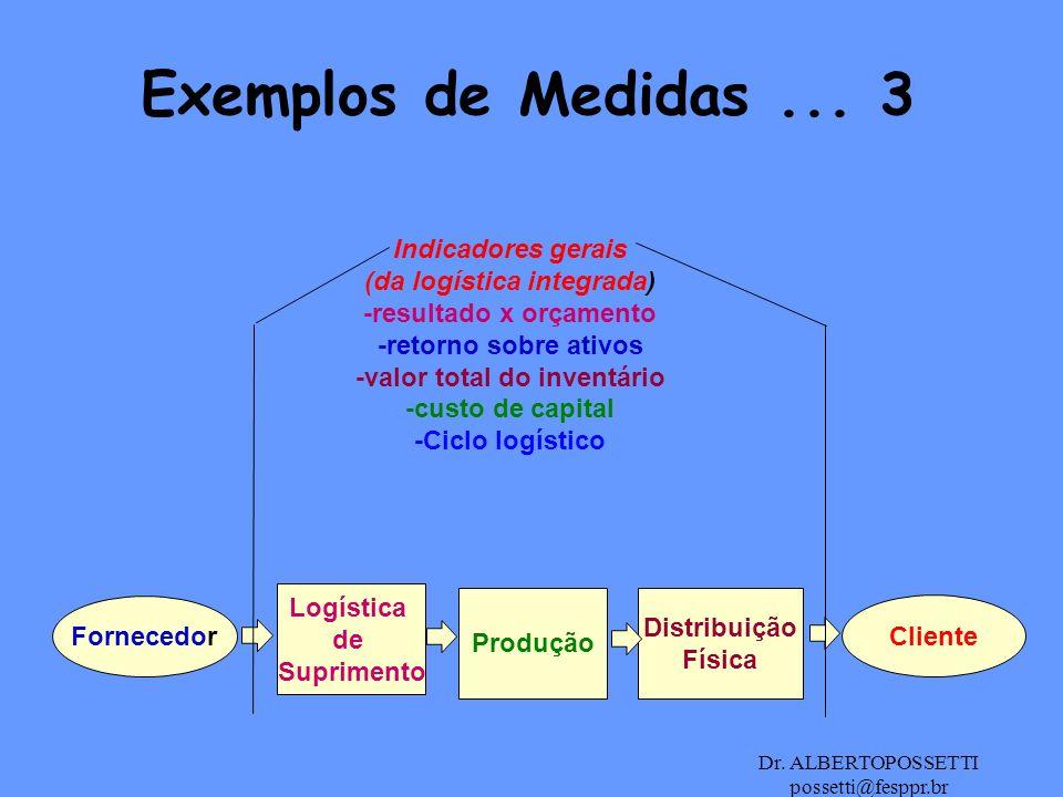 Exemplos de Medidas ... 3 Indicadores gerais (da logística integrada)