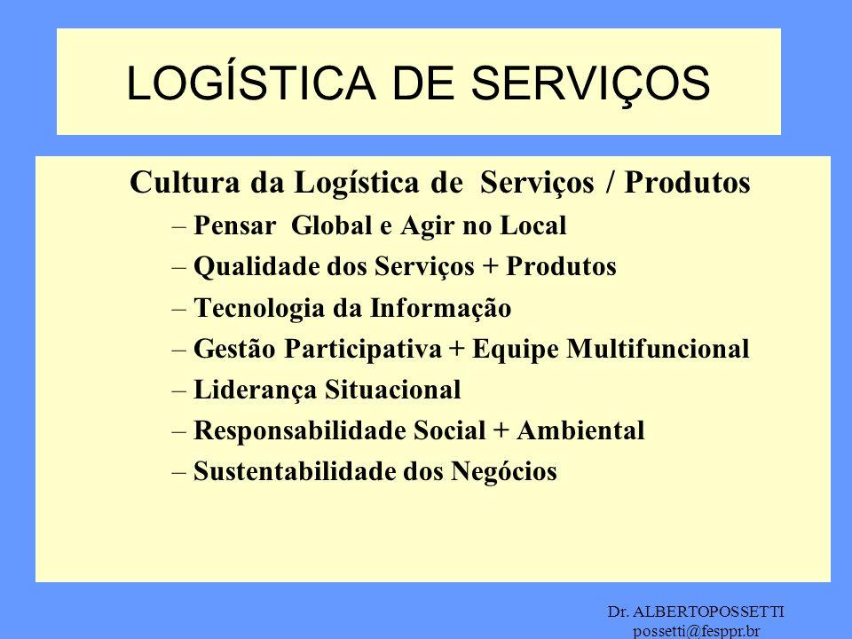 LOGÍSTICA DE SERVIÇOS Cultura da Logística de Serviços / Produtos