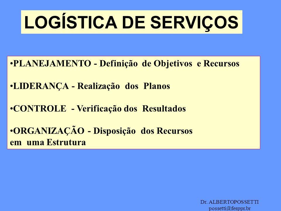 LOGÍSTICA DE SERVIÇOS PLANEJAMENTO - Definição de Objetivos e Recursos