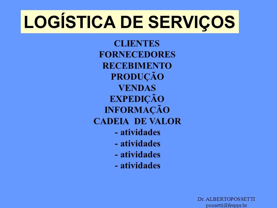 LOGÍSTICA DE SERVIÇOS CLIENTES FORNECEDORES RECEBIMENTO PRODUÇÃO