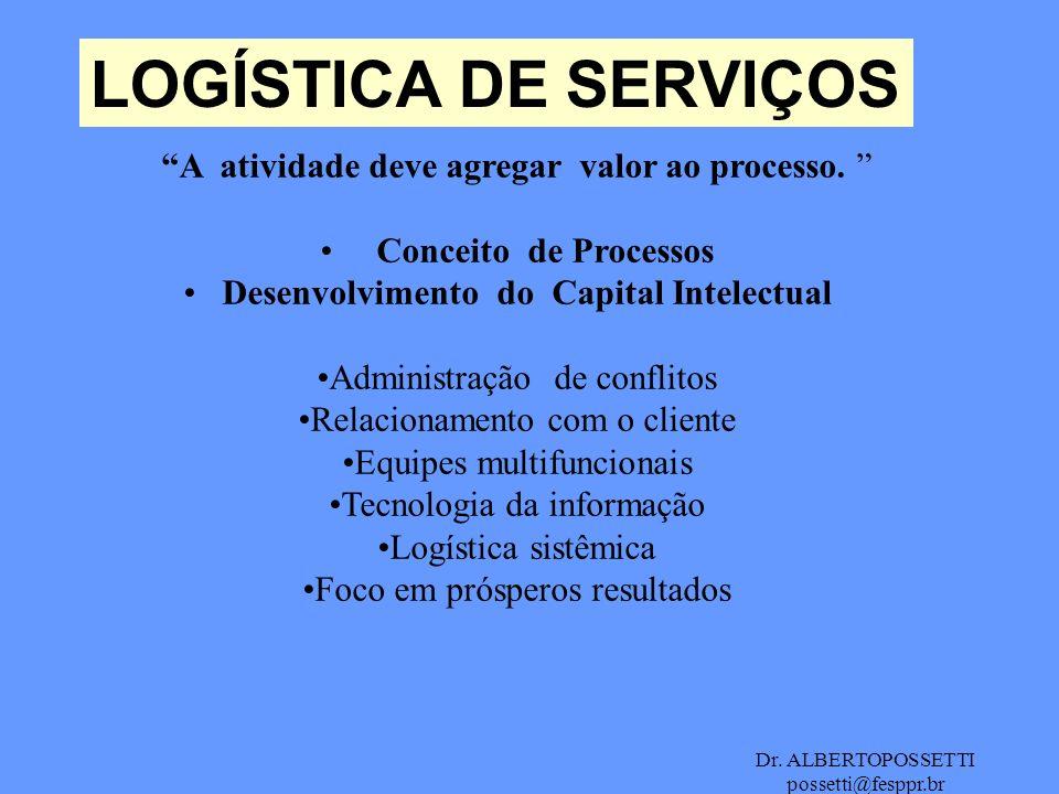 LOGÍSTICA DE SERVIÇOS A atividade deve agregar valor ao processo.