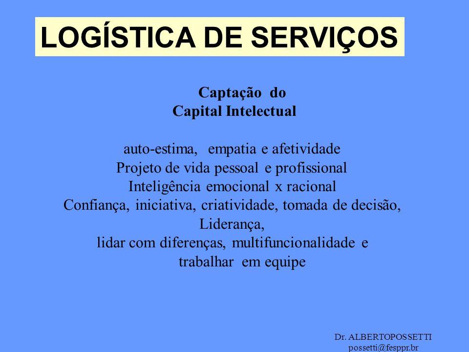 LOGÍSTICA DE SERVIÇOS Captação do Capital Intelectual
