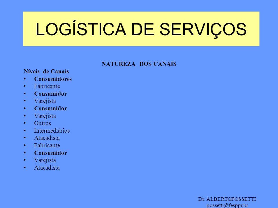 LOGÍSTICA DE SERVIÇOS NATUREZA DOS CANAIS Níveis de Canais