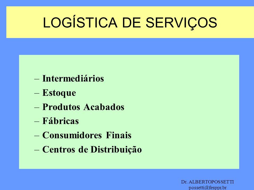 LOGÍSTICA DE SERVIÇOS Intermediários Estoque Produtos Acabados
