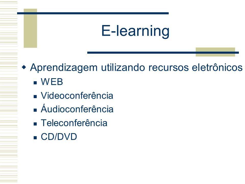 E-learning Aprendizagem utilizando recursos eletrônicos WEB
