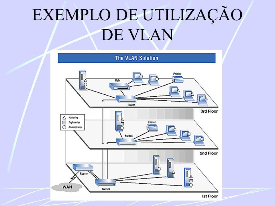 EXEMPLO DE UTILIZAÇÃO DE VLAN