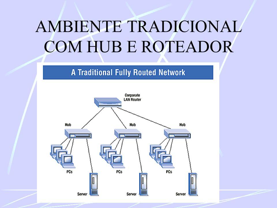 AMBIENTE TRADICIONAL COM HUB E ROTEADOR