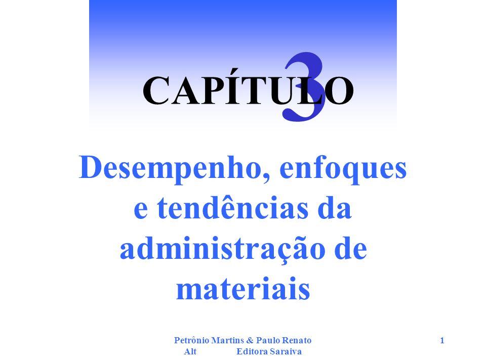 3 CAPÍTULO. Desempenho, enfoques e tendências da administração de materiais.