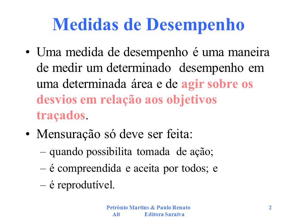 Petrônio Martins & Paulo Renato Alt Editora Saraiva