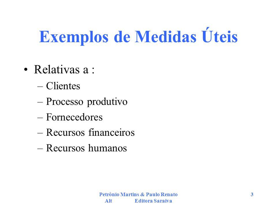 Exemplos de Medidas Úteis