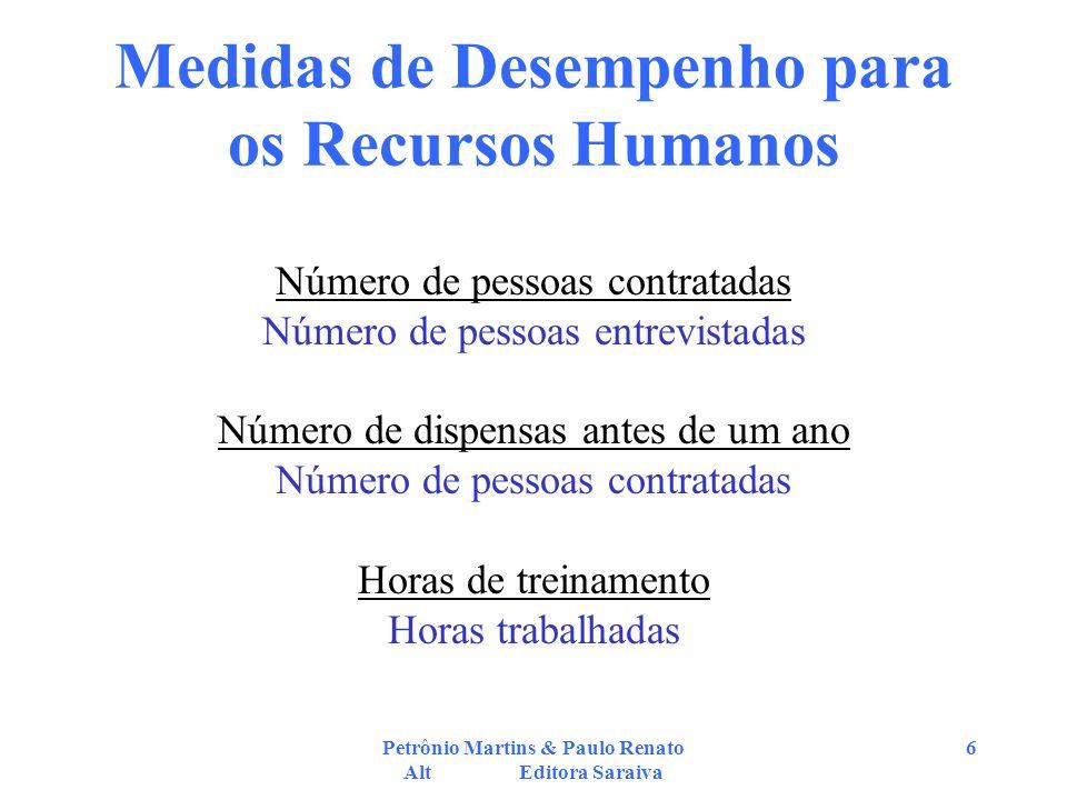 Medidas de Desempenho para os Recursos Humanos