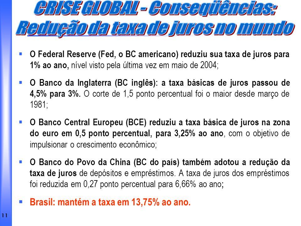 CRISE GLOBAL - Conseqüências: Redução da taxa de juros no mundo