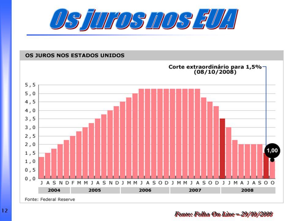 Os juros nos EUA Fonte: Folha On Line – 29/10/2008