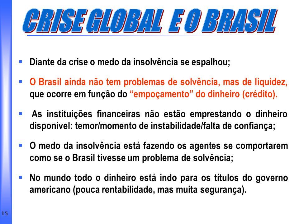 CRISE GLOBAL E O BRASIL Diante da crise o medo da insolvência se espalhou;