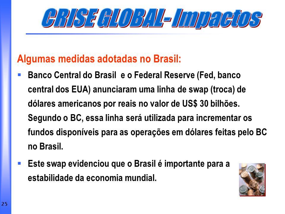 CRISE GLOBAL- Impactos