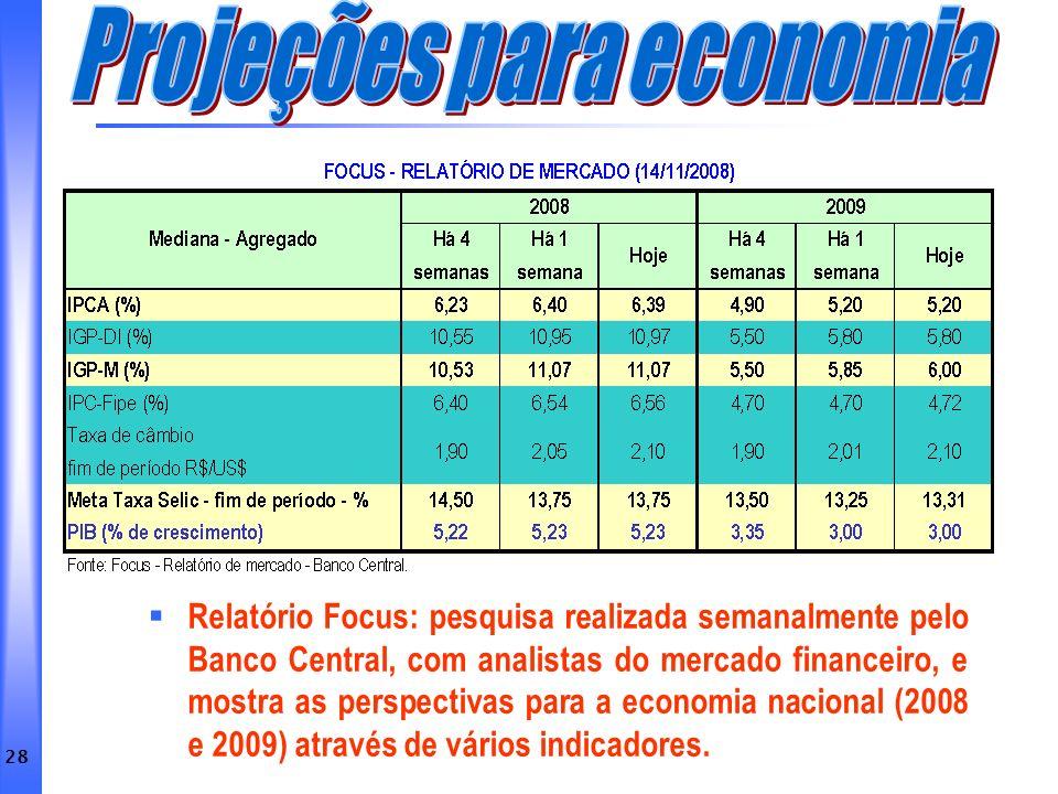 Projeções para economia