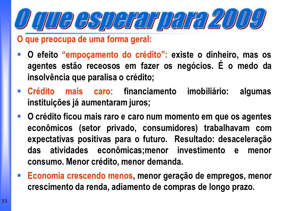 O que esperar para 2009 O que preocupa de uma forma geral: