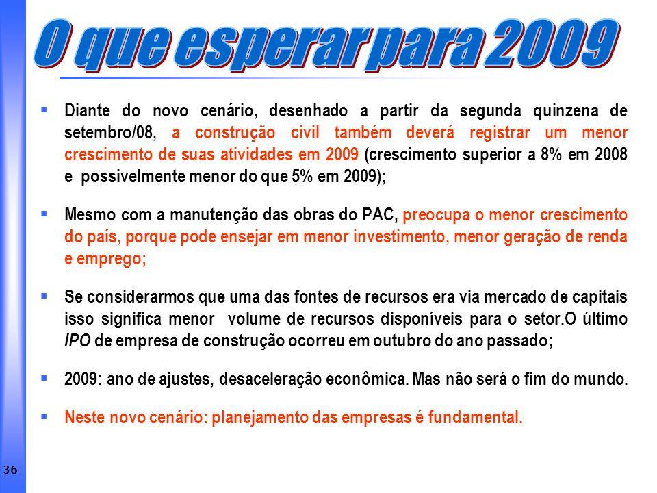 O que esperar para 2009