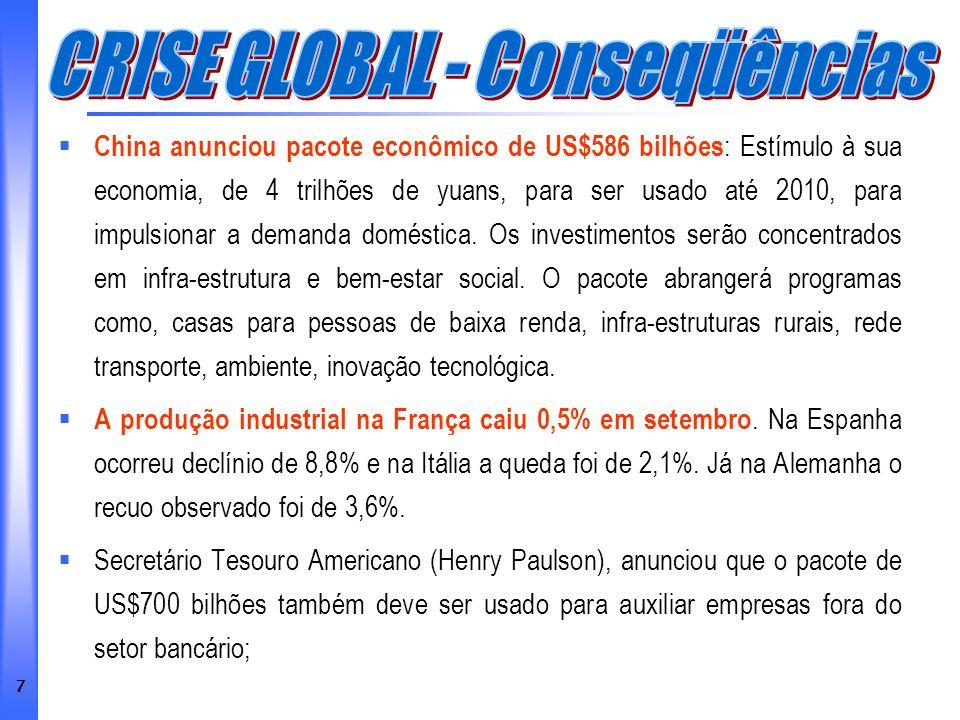 CRISE GLOBAL - Conseqüências