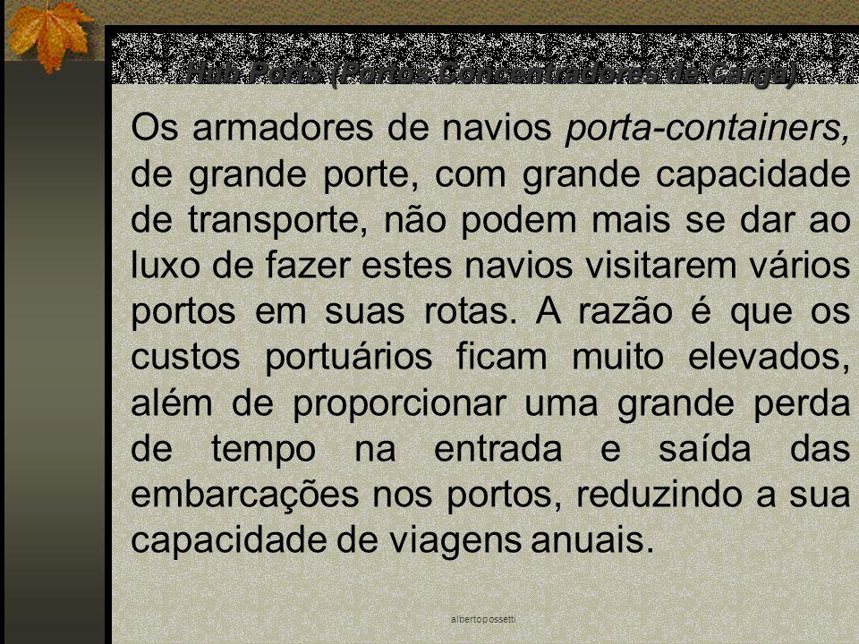 Hub Ports (Portos Concentradores de Carga)