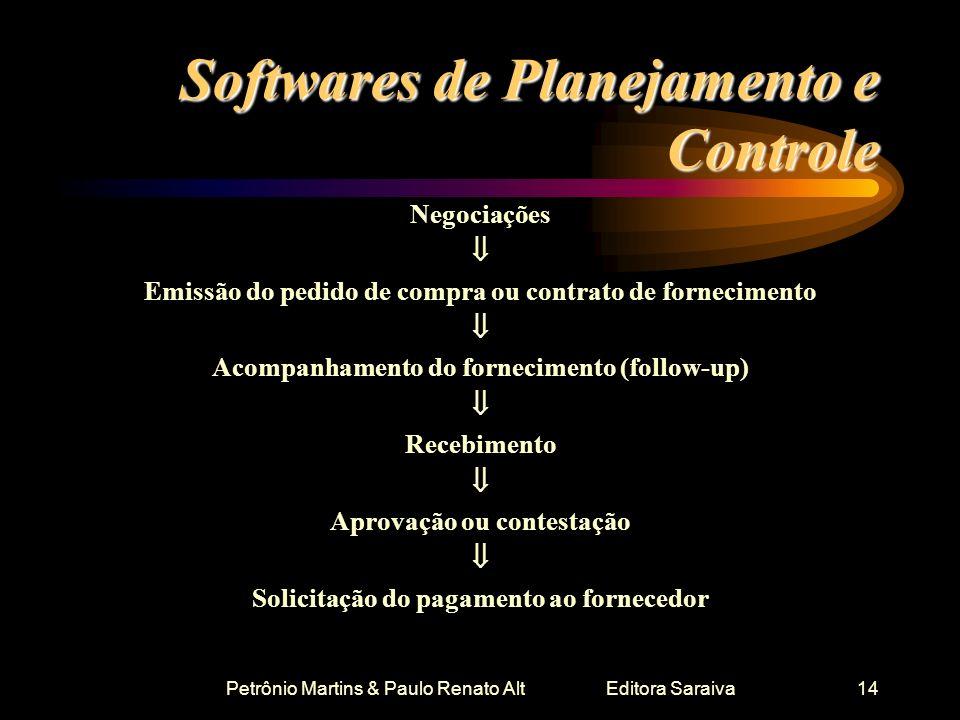 Softwares de Planejamento e Controle