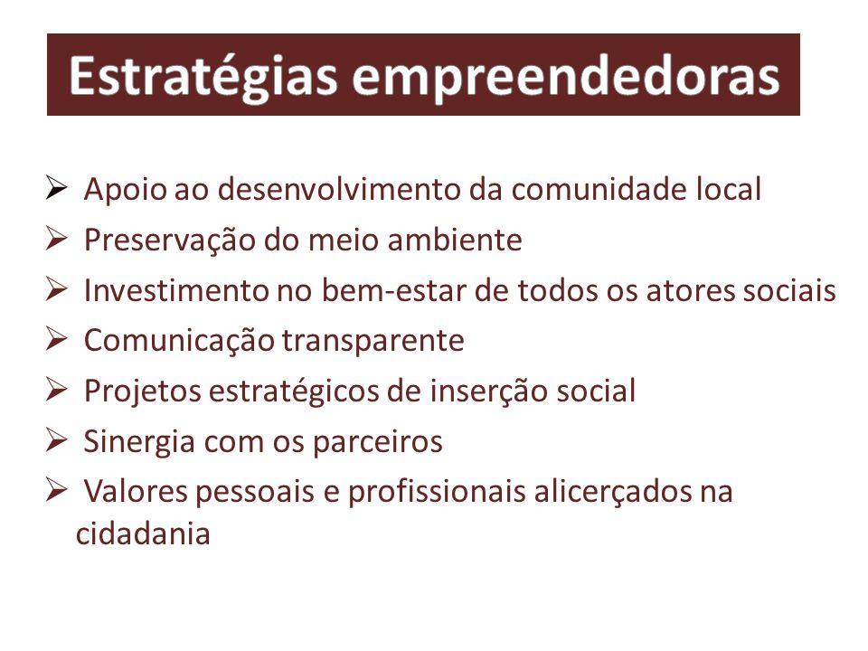 Estratégias empreendedoras