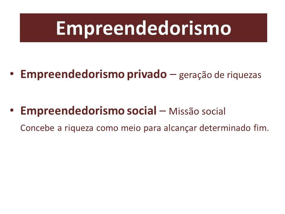Empreendedorismo Empreendedorismo