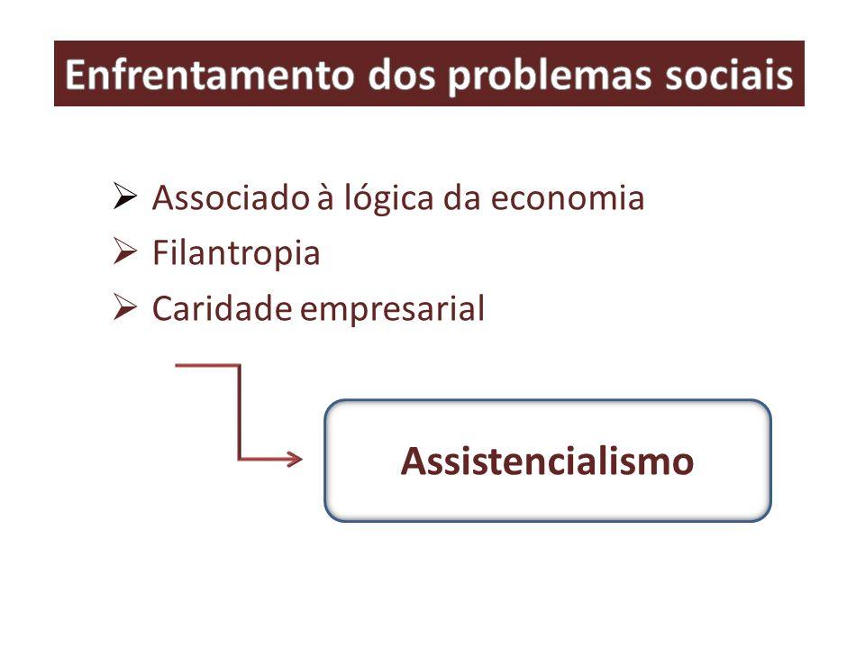 Enfrentamento dos problemas sociais