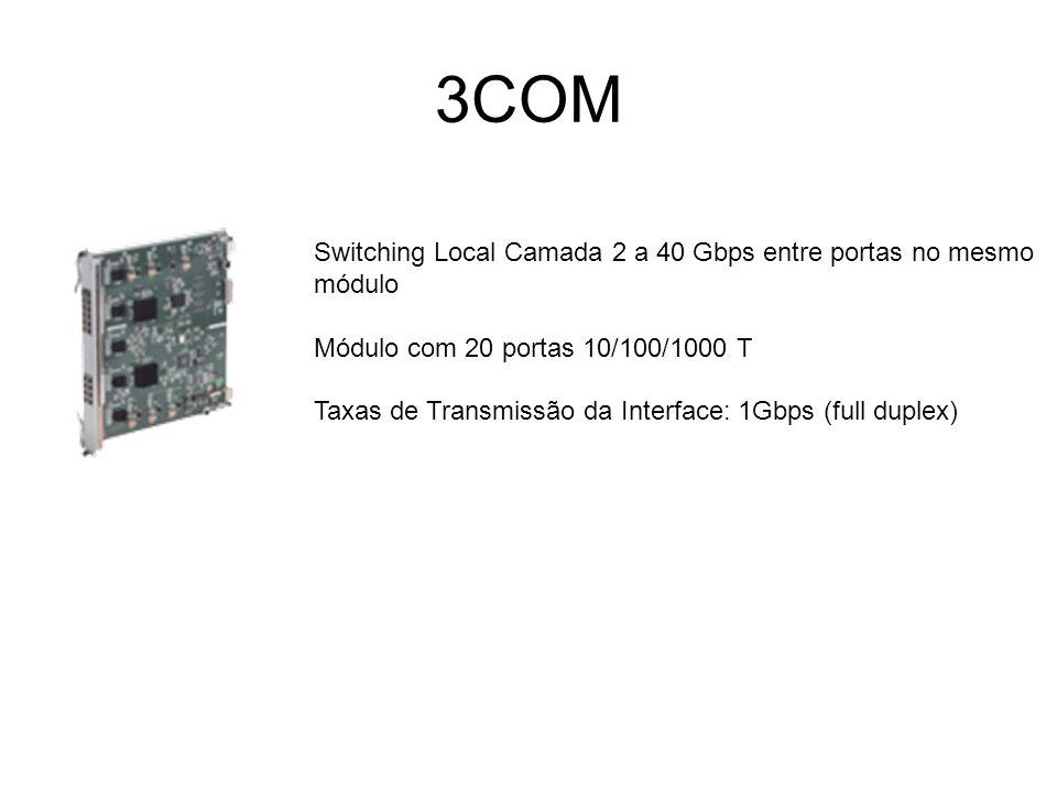 3COM Switching Local Camada 2 a 40 Gbps entre portas no mesmo módulo