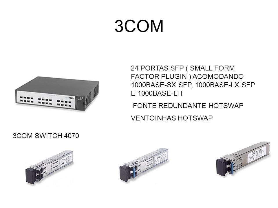 3COM24 PORTAS SFP ( SMALL FORM FACTOR PLUGIN ) ACOMODANDO 1000BASE-SX SFP, 1000BASE-LX SFP E 1000BASE-LH.