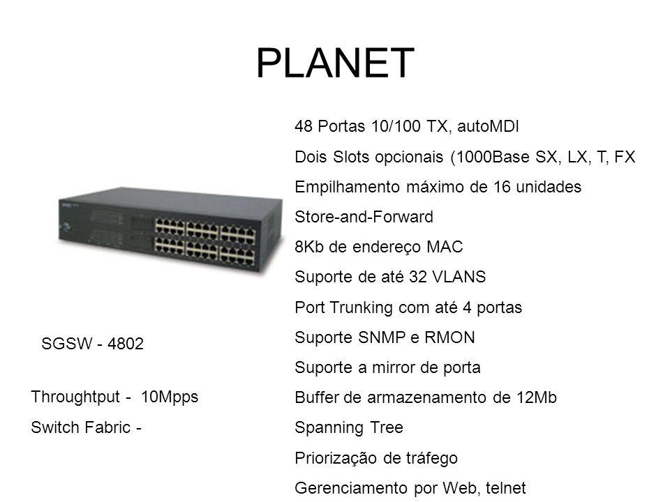 PLANET 48 Portas 10/100 TX, autoMDI