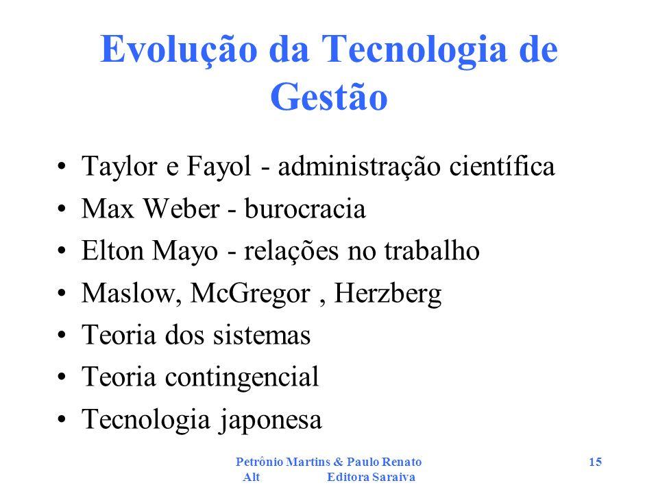 Evolução da Tecnologia de Gestão