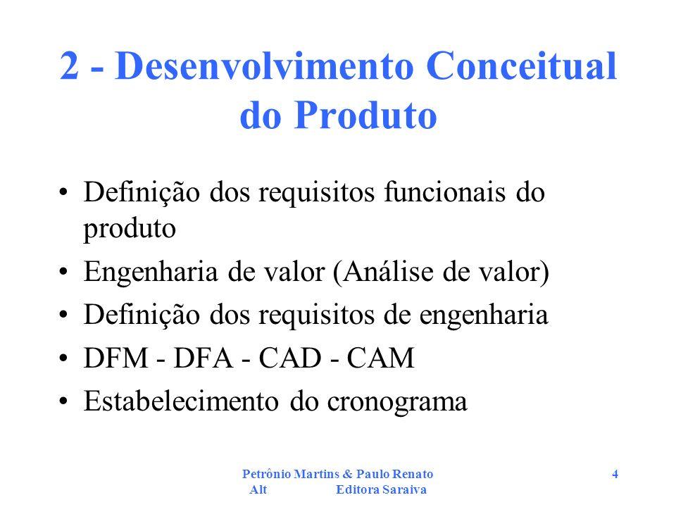 2 - Desenvolvimento Conceitual do Produto