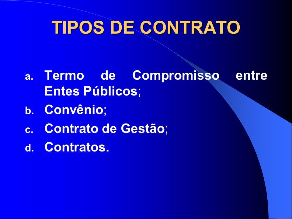 TIPOS DE CONTRATO Termo de Compromisso entre Entes Públicos; Convênio;