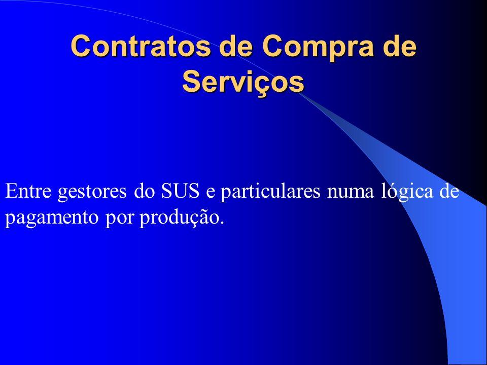 Contratos de Compra de Serviços