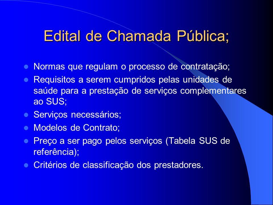 Edital de Chamada Pública;