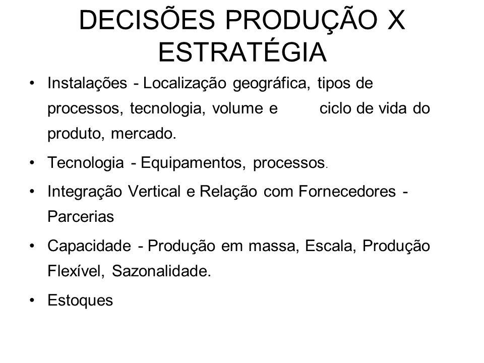 DECISÕES PRODUÇÃO X ESTRATÉGIA