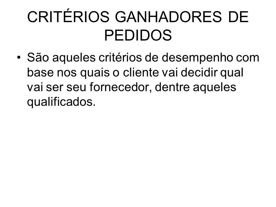 CRITÉRIOS GANHADORES DE PEDIDOS