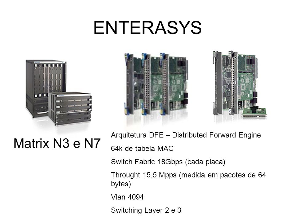 ENTERASYS Matrix N3 e N7 Arquitetura DFE – Distributed Forward Engine