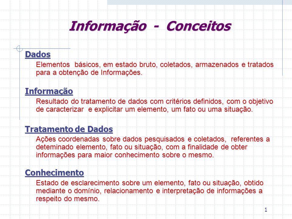 Informação - Conceitos